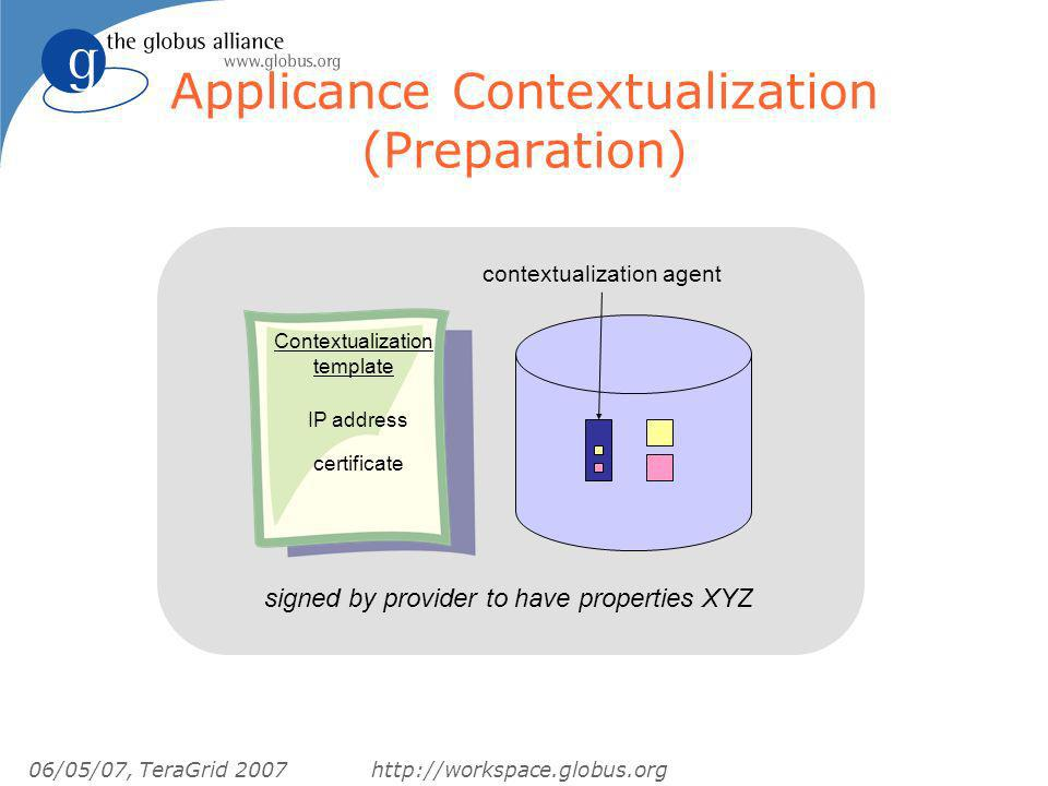 06/05/07, TeraGrid 2007http://workspace.globus.org Applicance Contextualization (Preparation) contextualization agent Contextualization template IP address signed by provider to have properties XYZ certificate