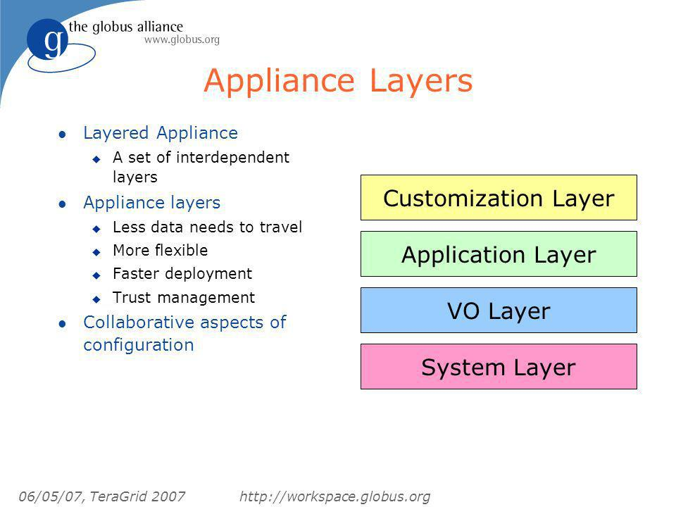 06/05/07, TeraGrid 2007http://workspace.globus.org Appliance Layers l Layered Appliance u A set of interdependent layers l Appliance layers u Less data needs to travel u More flexible u Faster deployment u Trust management l Collaborative aspects of configuration System Layer Customization Layer Application Layer VO Layer