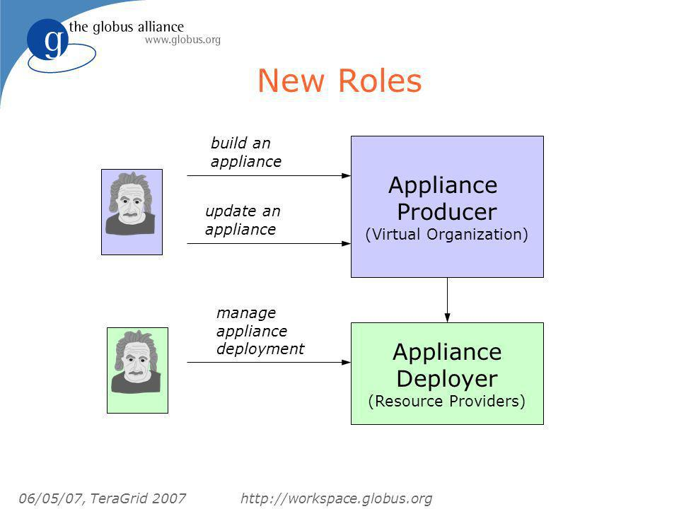 06/05/07, TeraGrid 2007http://workspace.globus.org New Roles Appliance Producer (Virtual Organization) Appliance Deployer (Resource Providers) build an appliance update an appliance manage appliance deployment