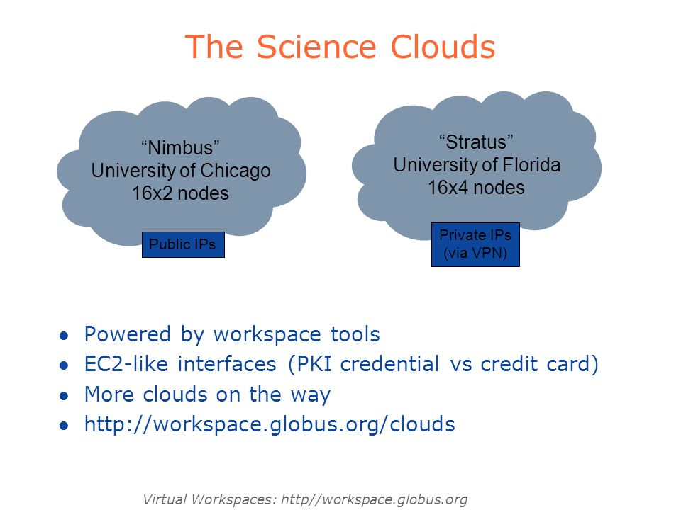 Virtual Workspaces: http//workspace.globus.org The Science Clouds l Powered by workspace tools l EC2-like interfaces (PKI credential vs credit card) l More clouds on the way l http://workspace.globus.org/clouds Stratus University of Florida 16x4 nodes Nimbus University of Chicago 16x2 nodes Public IPs Private IPs (via VPN)