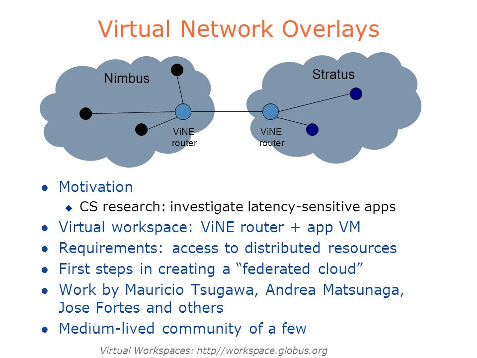 Virtual Workspaces: http//workspace.globus.org Virtual Network Overlays l Motivation u CS research: investigate latency-sensitive apps l Virtual workspace: ViNE router + app VM l Requirements: access to distributed resources l First steps in creating a federated cloud l Work by Mauricio Tsugawa, Andrea Matsunaga, Jose Fortes and others l Medium-lived community of a few Stratus Nimbus ViNE router ViNE router