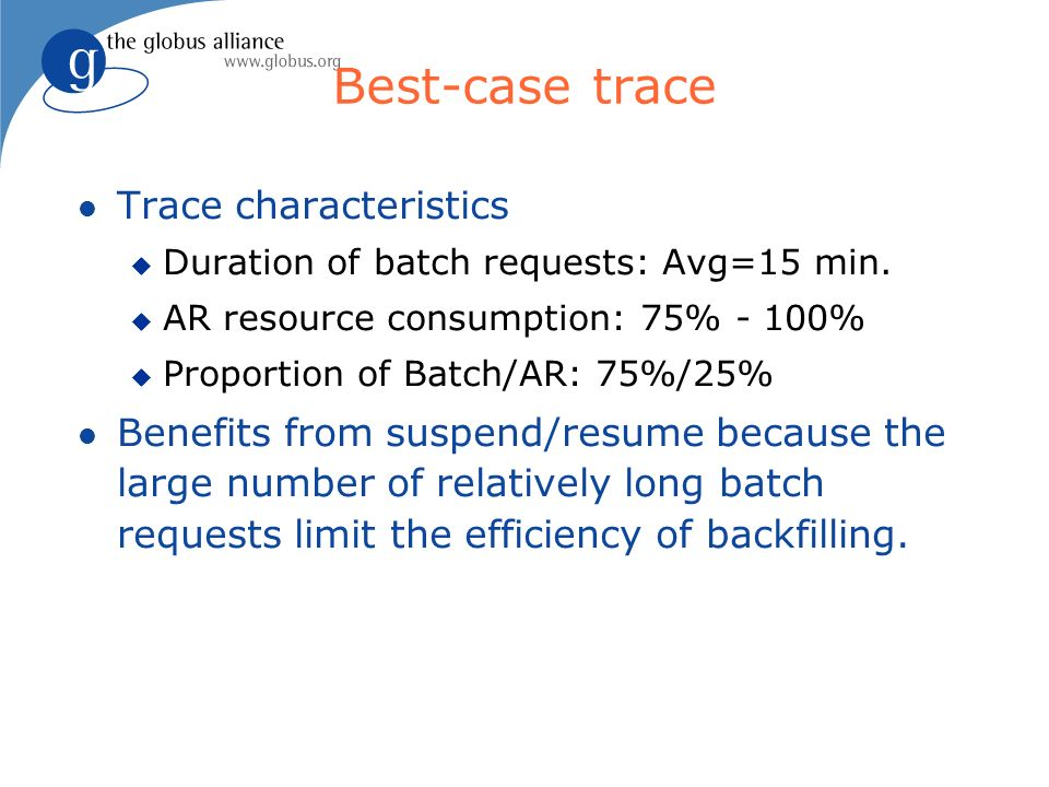 Best-case trace Trace characteristics Duration of batch requests: Avg=15 min.