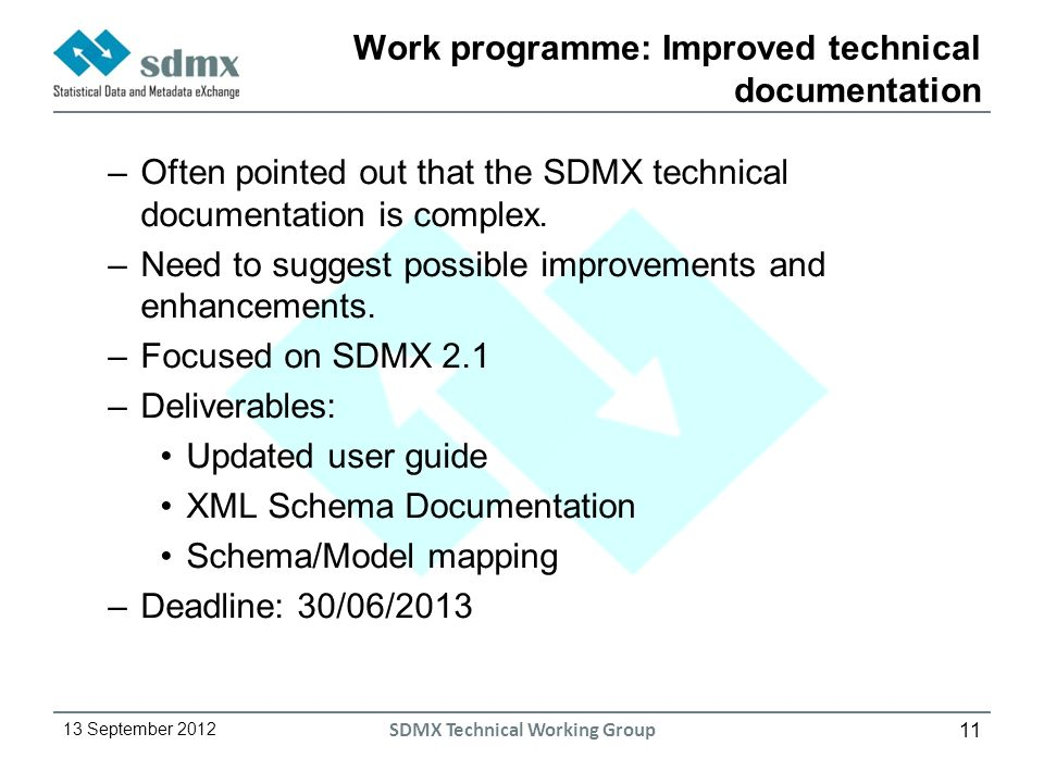 11 13 September 2012 SDMX Technical Working Group Work programme: Improved technical documentation –Often pointed out that the SDMX technical documentation is complex.