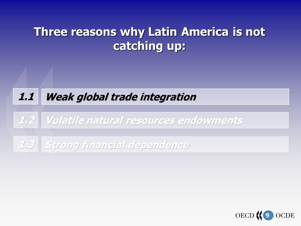 9 Three reasons why Latin America is not catching up: 1.1 Weak global trade integration Volatile natural resources endowments 1.2 Strong financial dependence 1.3