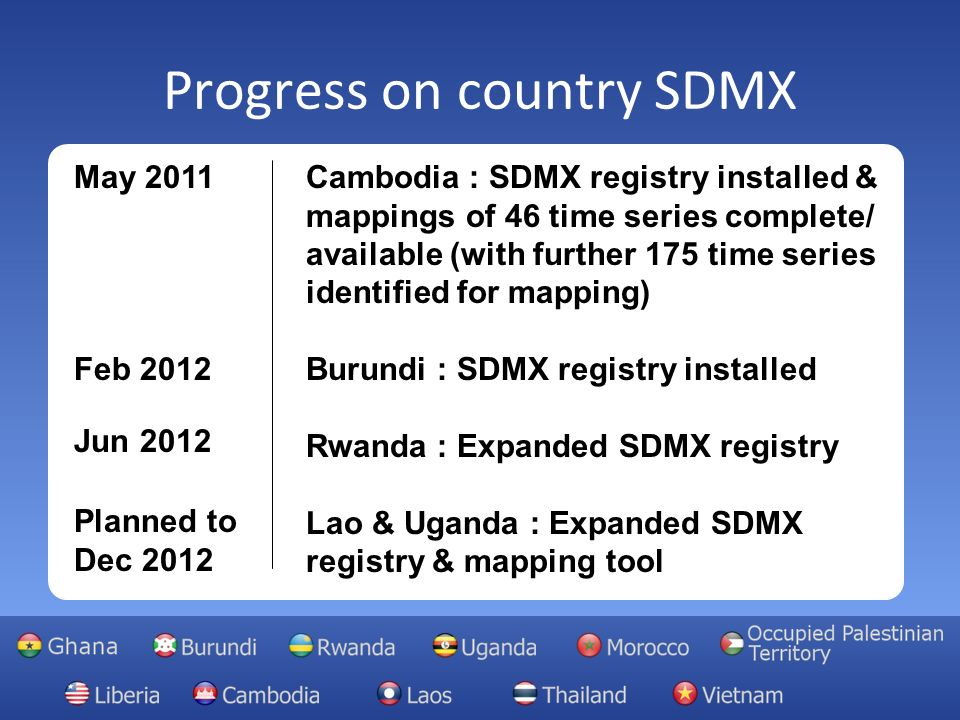 Progress on country SDMX Cambodia : SDMX registry installed & mappings of 46 time series complete/ available (with further 175 time series identified for mapping) Burundi : SDMX registry installed Rwanda : Expanded SDMX registry Lao & Uganda : Expanded SDMX registry & mapping tool May 2011 Feb 2012 Jun 2012 Planned to Dec 2012