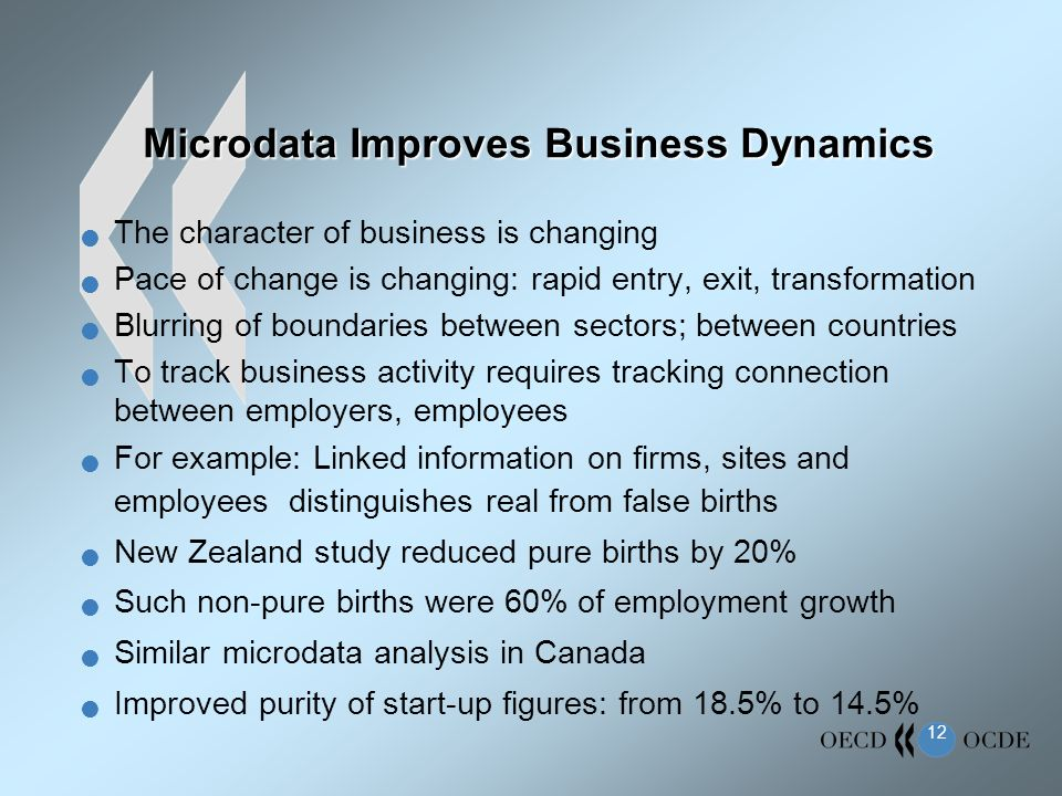 12 Microdata Improves Business Dynamics The character of business is changing Pace of change is changing: rapid entry, exit, transformation Blurring of boundaries between sectors; between countries To track business activity requires tracking connection between employers, employees For example: Linked information on firms, sites and employees distinguishes real from false births New Zealand study reduced pure births by 20% Such non-pure births were 60% of employment growth Similar microdata analysis in Canada Improved purity of start-up figures: from 18.5% to 14.5%