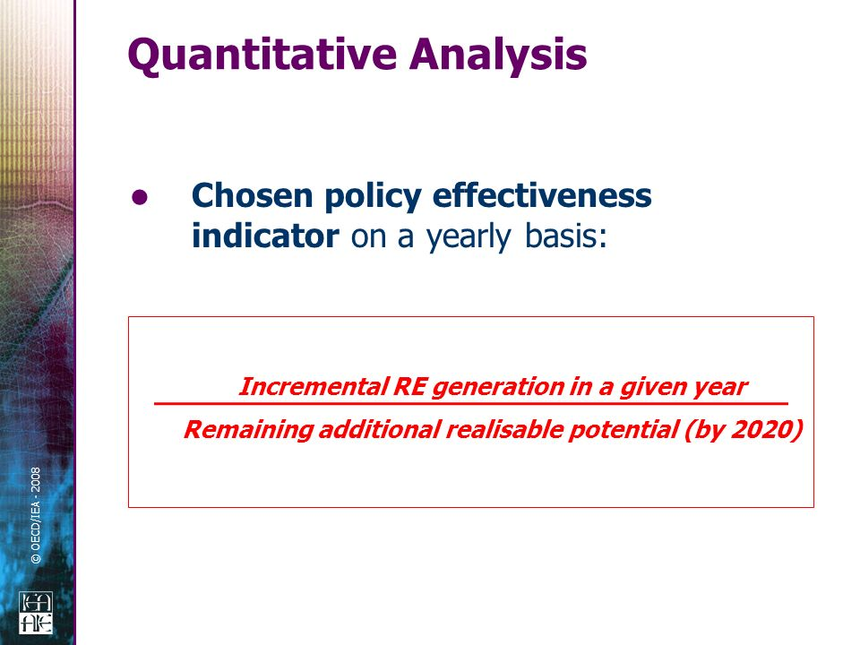 © OECD/IEA - 2008 Incremental RE generation in a given year Remaining additional realisable potential (by 2020) Quantitative Analysis Chosen policy effectiveness indicator on a yearly basis: