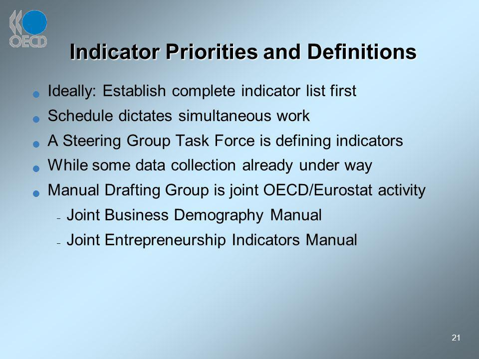 21 Indicator Priorities and Definitions Ideally: Establish complete indicator list first Schedule dictates simultaneous work A Steering Group Task Force is defining indicators While some data collection already under way Manual Drafting Group is joint OECD/Eurostat activity – Joint Business Demography Manual – Joint Entrepreneurship Indicators Manual