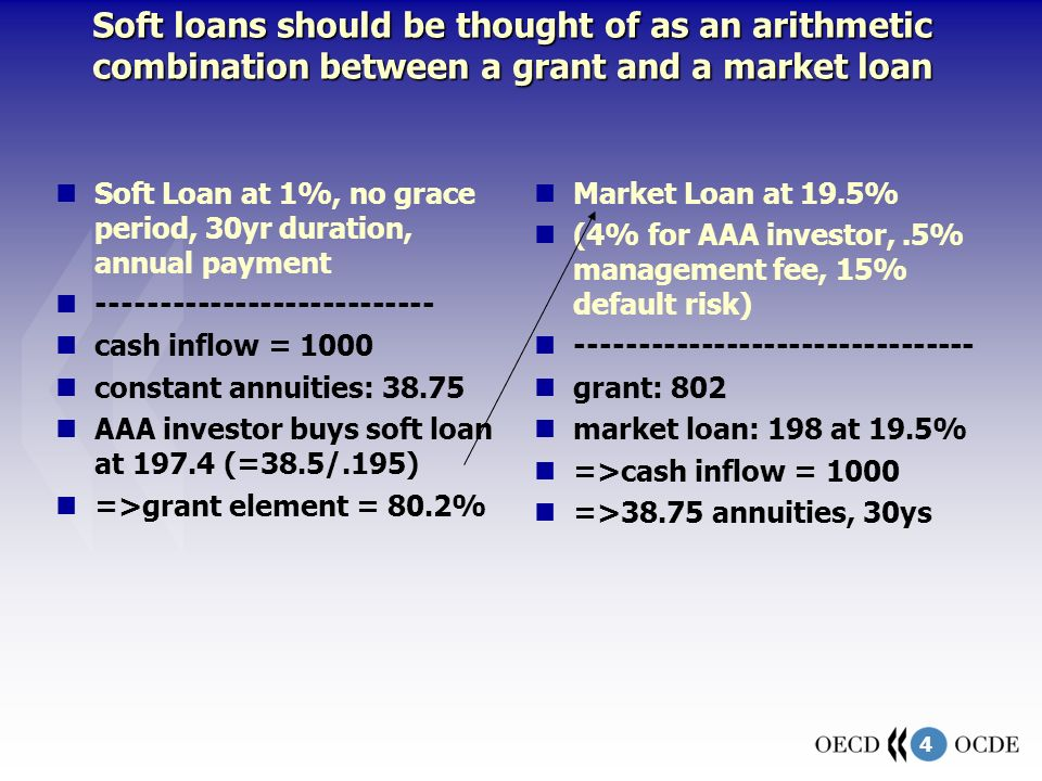 4 Soft loans should be thought of as an arithmetic combination between a grant and a market loan Soft Loan at 1%, no grace period, 30yr duration, annual payment --------------------------- cash inflow = 1000 constant annuities: 38.75 AAA investor buys soft loan at 197.4 (=38.5/.195) =>grant element = 80.2% Market Loan at 19.5% (4% for AAA investor,.5% management fee, 15% default risk) -------------------------------- grant: 802 market loan: 198 at 19.5% =>cash inflow = 1000 =>38.75 annuities, 30ys