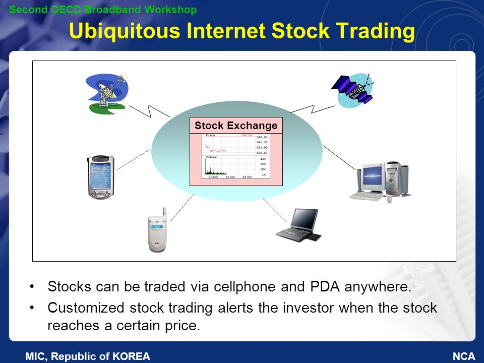 NCA Second OECD Broadband Workshop MIC, Republic of KOREA Ubiquitous Internet Stock Trading Stocks can be traded via cellphone and PDA anywhere.