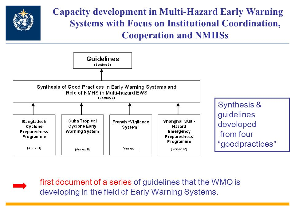 Synthesis & guidelines developed from four good practices Capacity development in Multi-Hazard Early Warning Systems with Focus on Institutional Coordination, Cooperation and NMHSs first document of a series of guidelines that the WMO is developing in the field of Early Warning Systems.