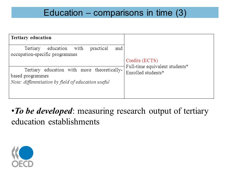 Education – comparisons in time (3) Tertiary education Credits (ECTS) Full-time equivalent students* Enrolled students* Tertiary education with practical and occupation-specific programmes Tertiary education with more theoretically- based programmes Note: differentiation by field of education useful To be developed: measuring research output of tertiary education establishments