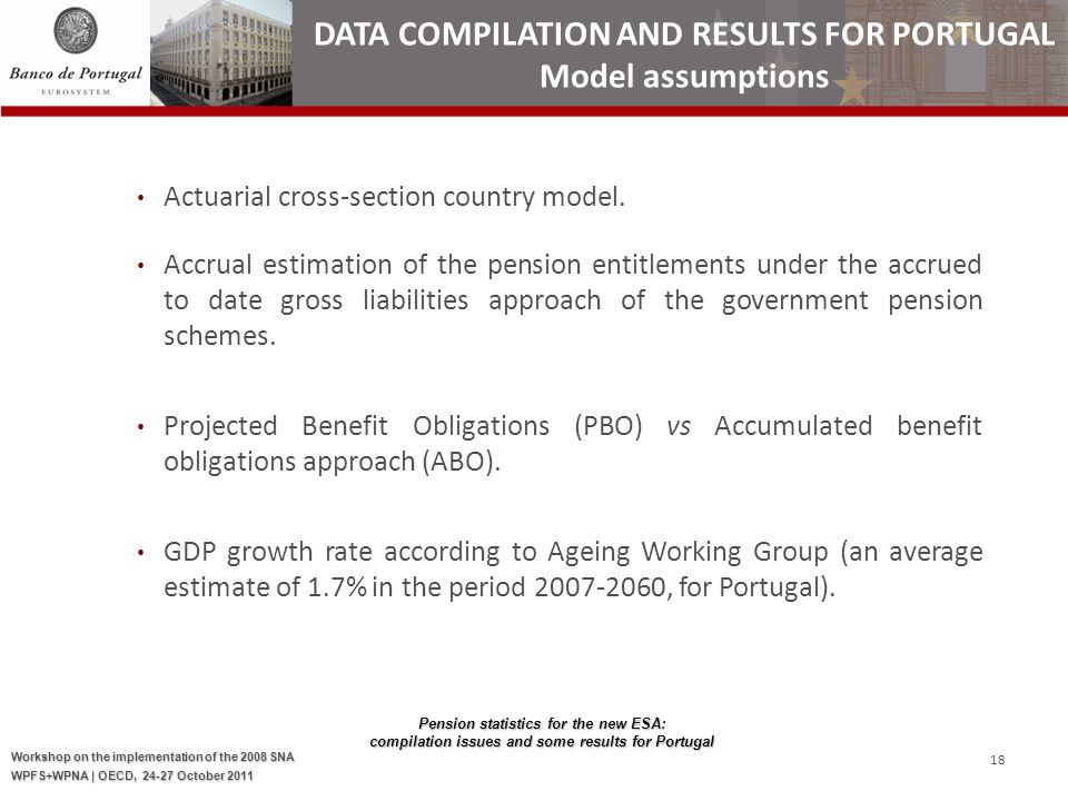 Pension statistics for the new ESA: compilation issues and some results for Portugal Workshop on the implementation of the 2008 SNA WPFS+WPNA | OECD, 24-27 October 2011 18 Actuarial cross-section country model.