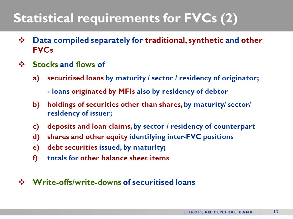 13 Statistical requirements for FVCs (2) Data compiled separately for traditional, synthetic and other FVCs Stocks and flows of a)securitised loans by maturity / sector / residency of originator; - loans originated by MFIs also by residency of debtor b)holdings of securities other than shares, by maturity/ sector/ residency of issuer; c)deposits and loan claims, by sector / residency of counterpart d)shares and other equity identifying inter-FVC positions e)debt securities issued, by maturity; f)totals for other balance sheet items Write-offs/write-downs of securitised loans