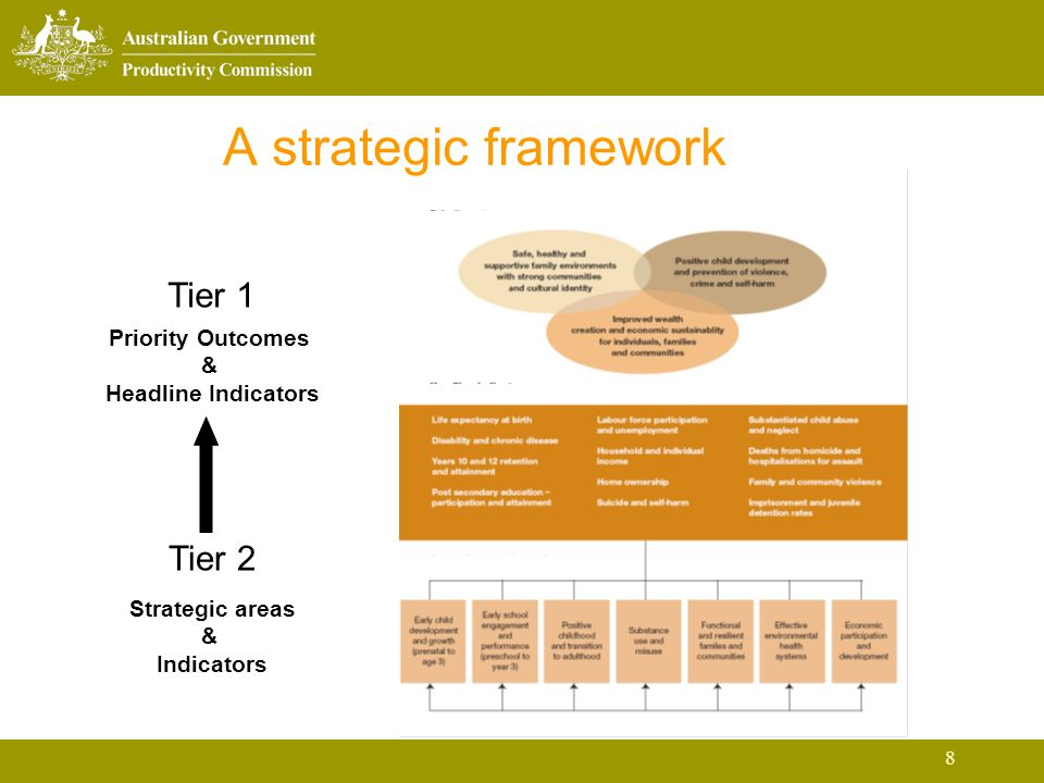8 A strategic framework Tier 1 Tier 2 Priority Outcomes & Headline Indicators Strategic areas & Indicators