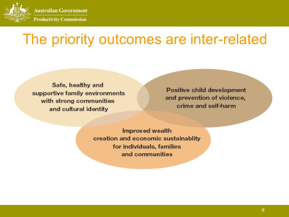 9 The priority outcomes are inter-related