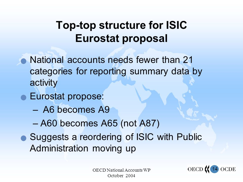 14 OECD National Accounts WP October 2004 Top-top structure for ISIC Eurostat proposal National accounts needs fewer than 21 categories for reporting summary data by activity Eurostat propose: – A6 becomes A9 –A60 becomes A65 (not A87) Suggests a reordering of ISIC with Public Administration moving up