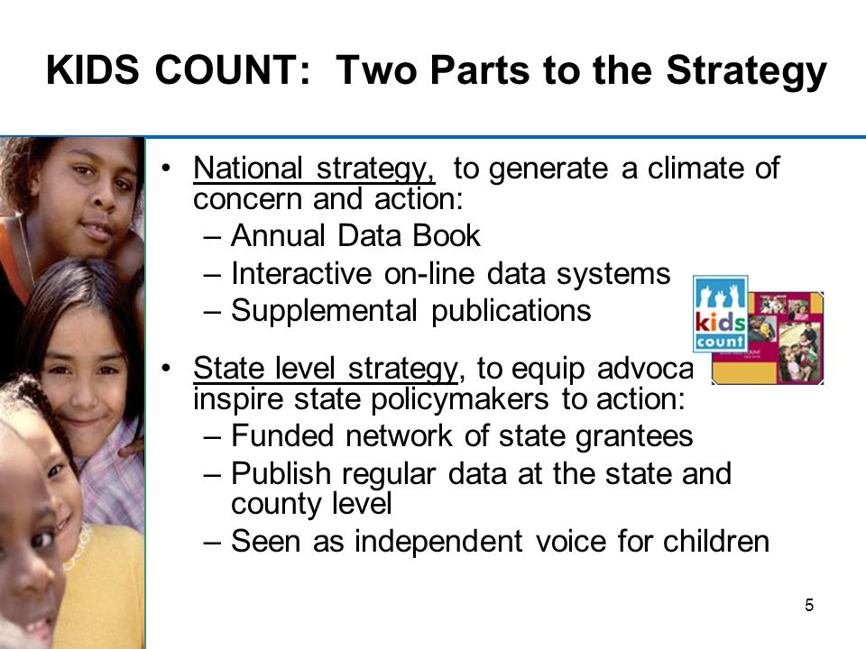 5 KIDS COUNT: Two Parts to the Strategy National strategy, to generate a climate of concern and action: –Annual Data Book –Interactive on-line data systems –Supplemental publications State level strategy, to equip advocates and inspire state policymakers to action: –Funded network of state grantees –Publish regular data at the state and county level –Seen as independent voice for children