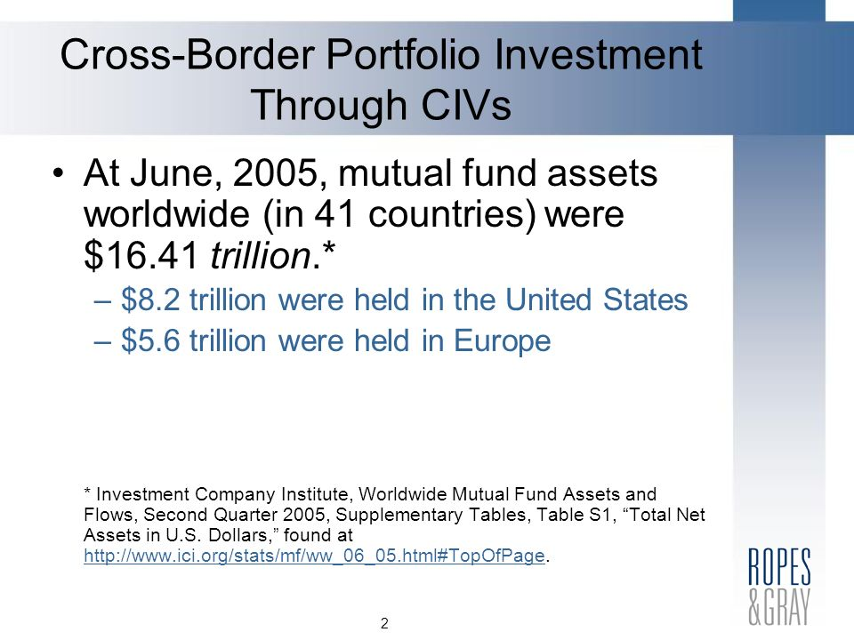 2 Cross-Border Portfolio Investment Through CIVs At June, 2005, mutual fund assets worldwide (in 41 countries) were $16.41 trillion.* –$8.2 trillion were held in the United States –$5.6 trillion were held in Europe * Investment Company Institute, Worldwide Mutual Fund Assets and Flows, Second Quarter 2005, Supplementary Tables, Table S1, Total Net Assets in U.S.