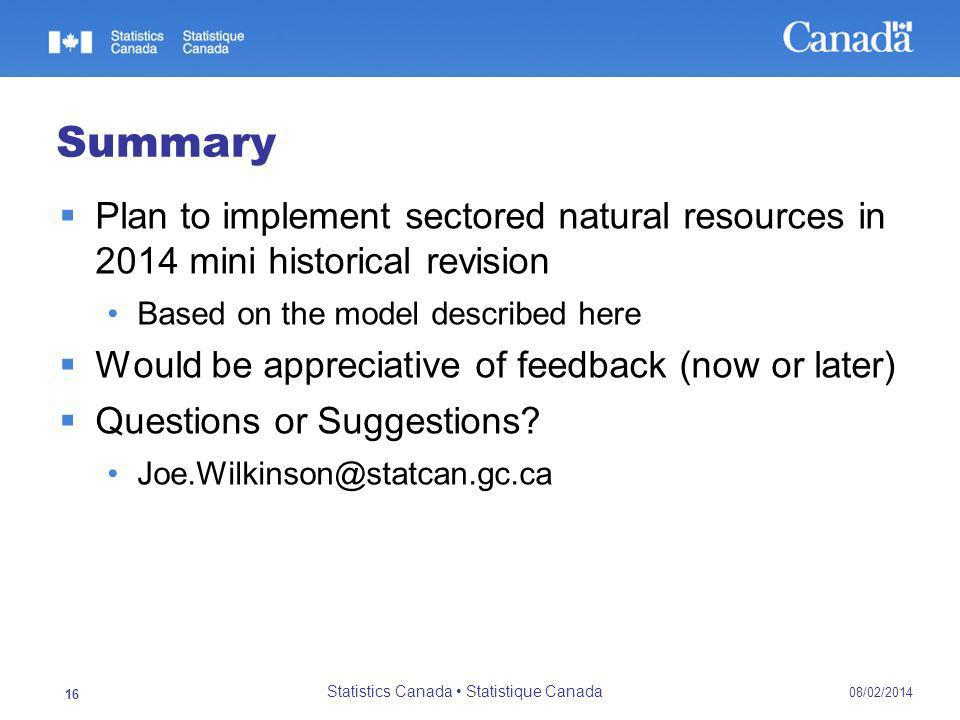 Summary Plan to implement sectored natural resources in 2014 mini historical revision Based on the model described here Would be appreciative of feedback (now or later) Questions or Suggestions.