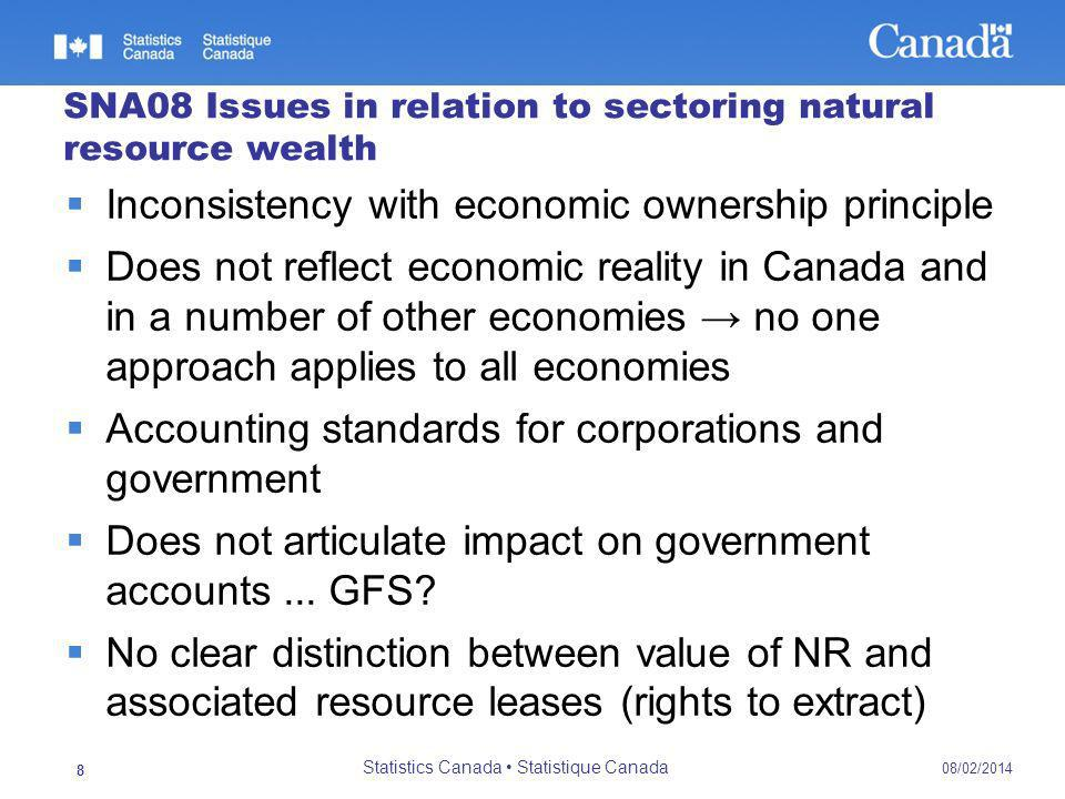 SNA08 Issues in relation to sectoring natural resource wealth Inconsistency with economic ownership principle Does not reflect economic reality in Canada and in a number of other economies no one approach applies to all economies Accounting standards for corporations and government Does not articulate impact on government accounts...