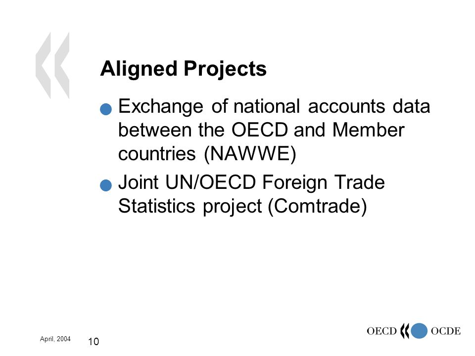 April, 2004 10 Aligned Projects Exchange of national accounts data between the OECD and Member countries (NAWWE) Joint UN/OECD Foreign Trade Statistics project (Comtrade)