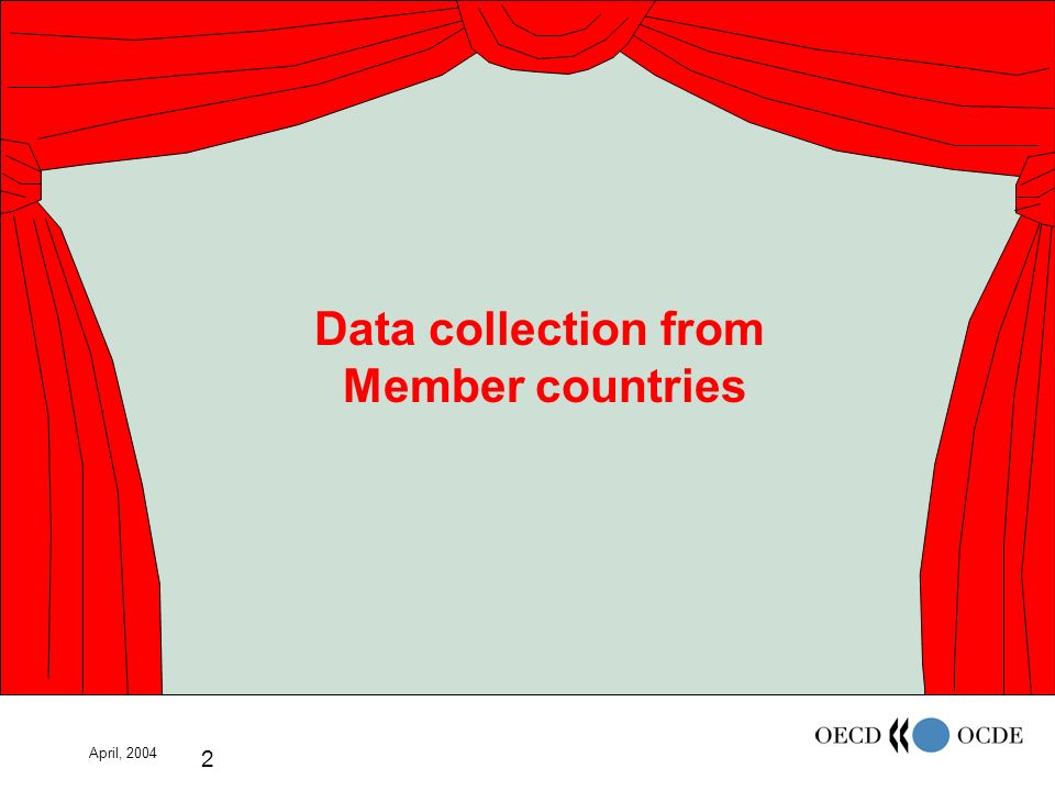 April, 2004 2 Data collection from Member countries
