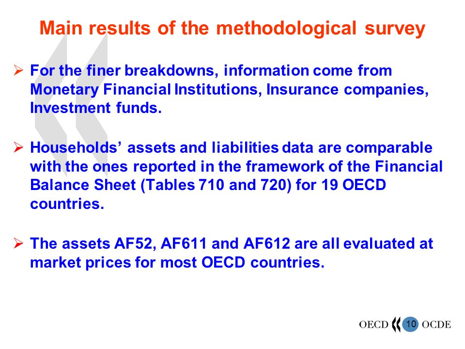 10 Main results of the methodological survey For the finer breakdowns, information come from Monetary Financial Institutions, Insurance companies, Investment funds.