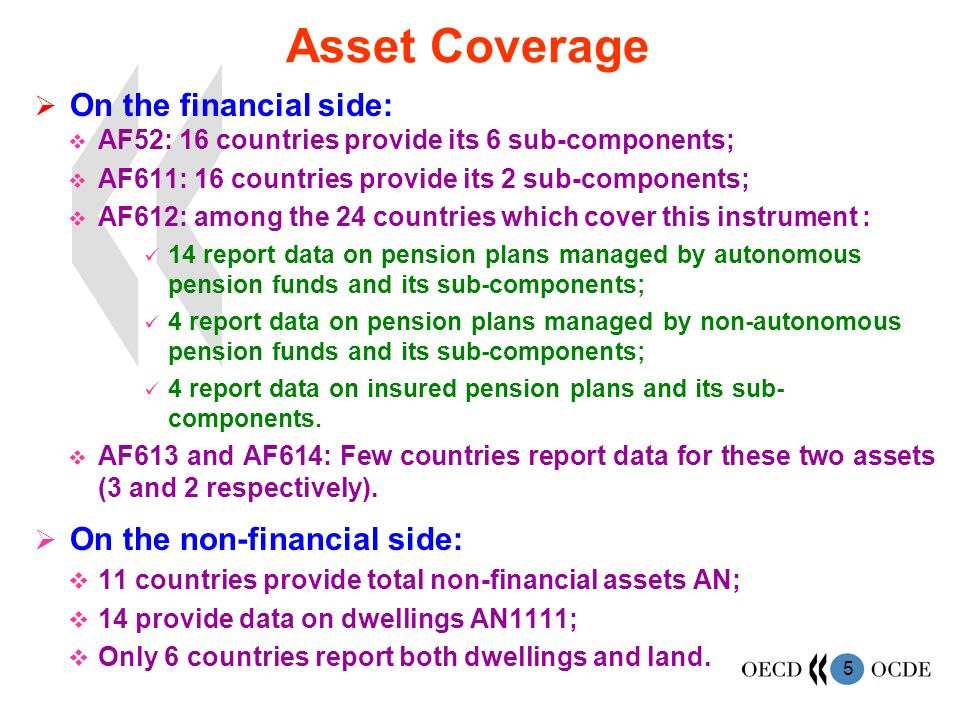 5 Asset Coverage On the financial side: AF52: 16 countries provide its 6 sub-components; AF611: 16 countries provide its 2 sub-components; AF612: among the 24 countries which cover this instrument : 14 report data on pension plans managed by autonomous pension funds and its sub-components; 4 report data on pension plans managed by non-autonomous pension funds and its sub-components; 4 report data on insured pension plans and its sub- components.