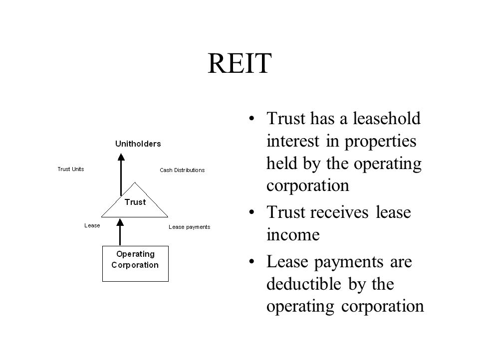 REIT Trust has a leasehold interest in properties held by the operating corporation Trust receives lease income Lease payments are deductible by the operating corporation