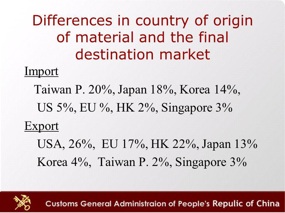 Differences in country of origin of material and the final destination market Import Taiwan P.