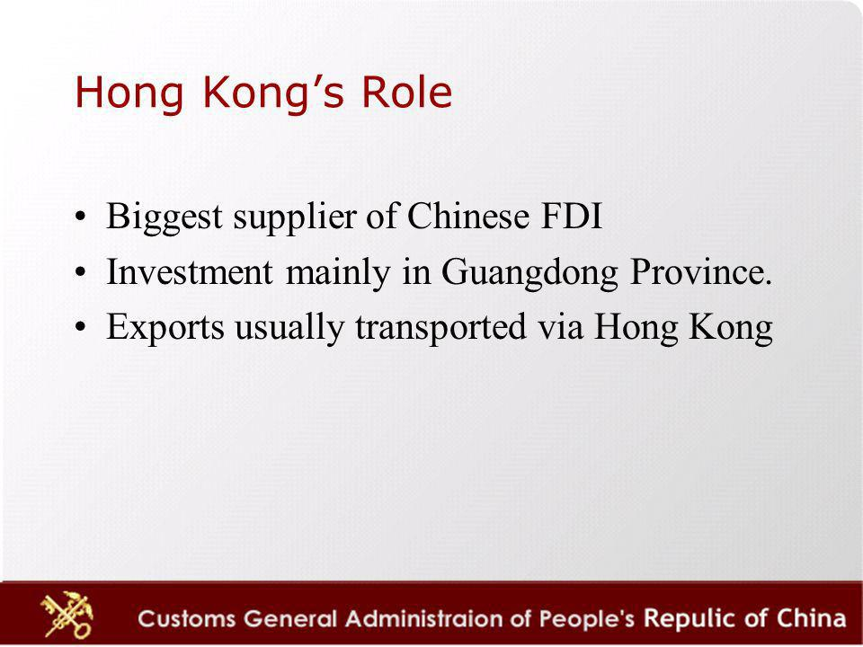 Hong Kongs Role Biggest supplier of Chinese FDI Investment mainly in Guangdong Province.