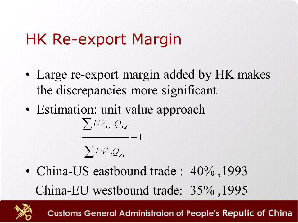 HK Re-export Margin Large re-export margin added by HK makes the discrepancies more significant Estimation: unit value approach China-US eastbound trade : 40%,1993 China-EU westbound trade: 35%,1995