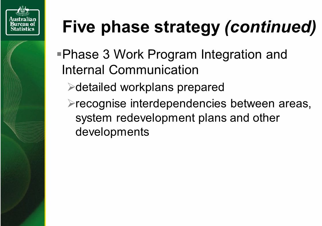 Five phase strategy (continued) Phase 3 Work Program Integration and Internal Communication detailed workplans prepared recognise interdependencies between areas, system redevelopment plans and other developments