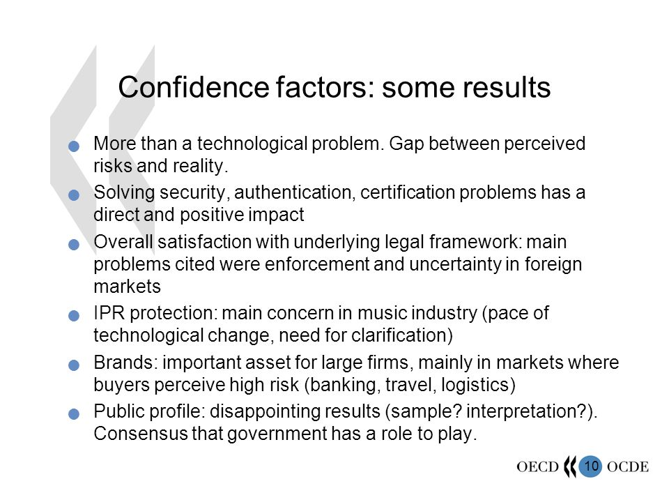 10 Confidence factors: some results More than a technological problem.