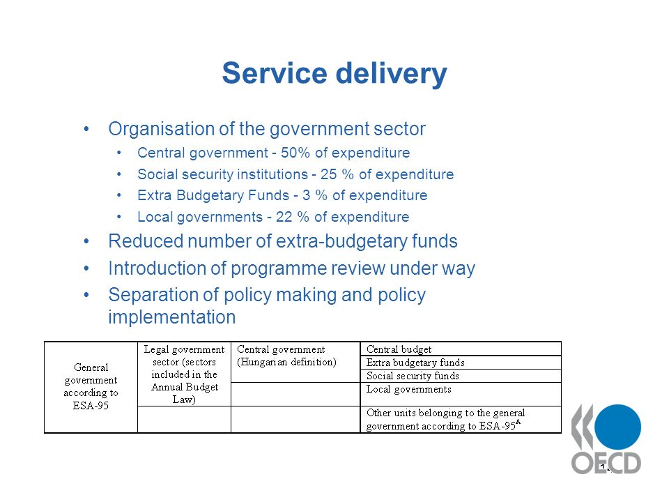 14 Service delivery Organisation of the government sector Central government - 50% of expenditure Social security institutions - 25 % of expenditure Extra Budgetary Funds - 3 % of expenditure Local governments - 22 % of expenditure Reduced number of extra-budgetary funds Introduction of programme review under way Separation of policy making and policy implementation