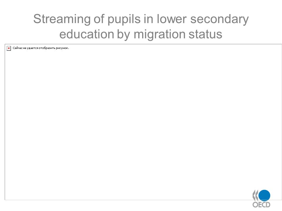 Streaming of pupils in lower secondary education by migration status