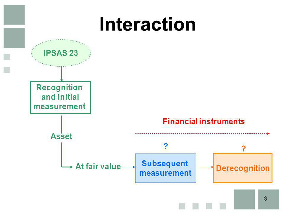 3 Interaction Asset At fair value Recognition and initial measurement IPSAS 23 Subsequent measurement .