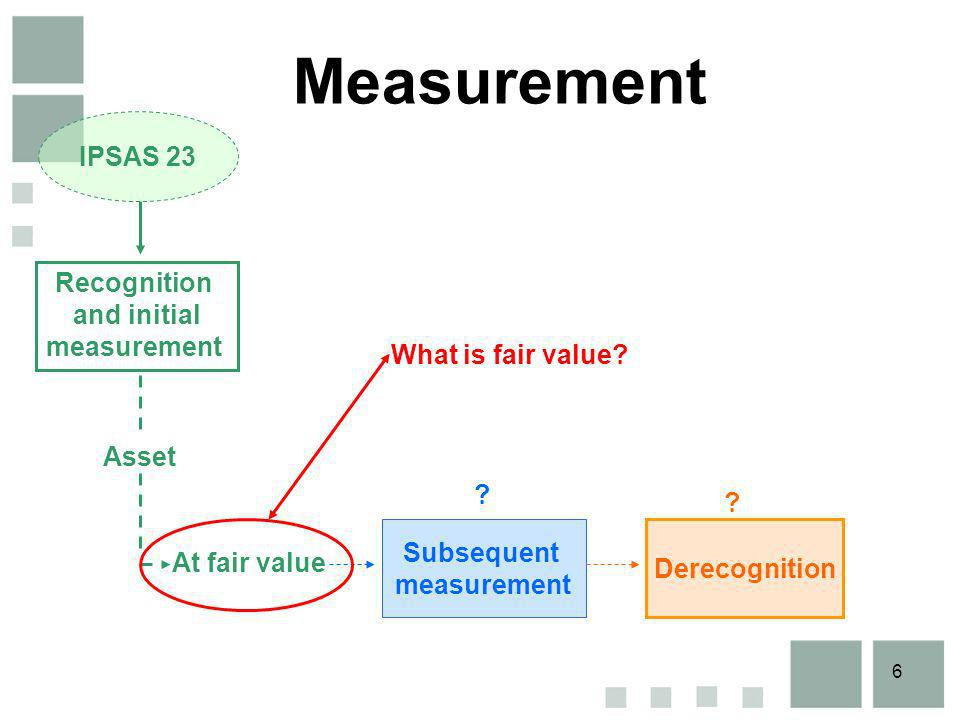 6 Measurement Asset At fair value Recognition and initial measurement IPSAS 23 Subsequent measurement .