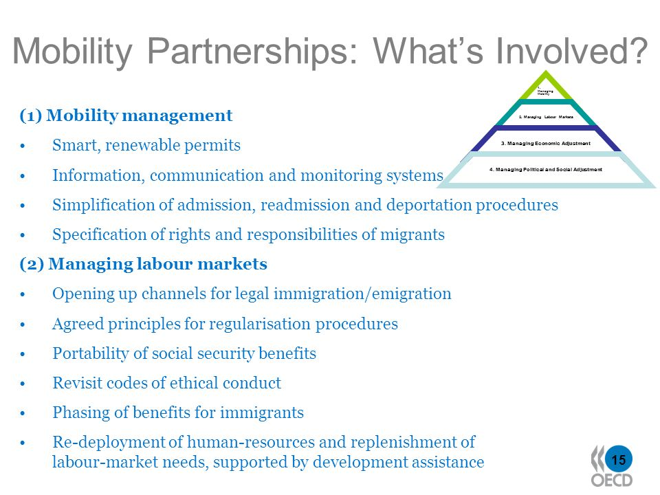 15 Mobility Partnerships: Whats Involved. 1. Managing Mobility 2.