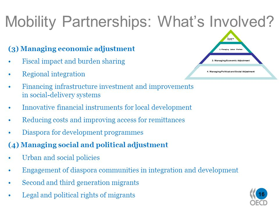 16 Mobility Partnerships: Whats Involved. 1. Managing Mobility 2.