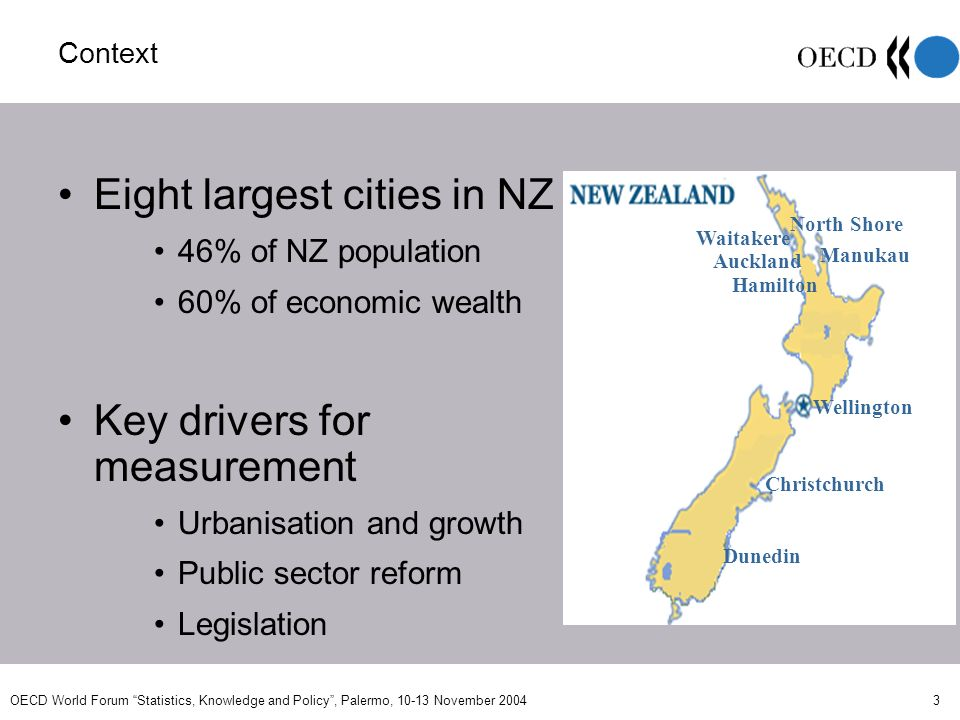 OECD World Forum Statistics, Knowledge and Policy, Palermo, 10-13 November 2004 3 Context Eight largest cities in NZ 46% of NZ population 60% of economic wealth Key drivers for measurement Urbanisation and growth Public sector reform Legislation Wellington Dunedin Christchurch North Shore Waitakere Manukau Auckland Hamilton