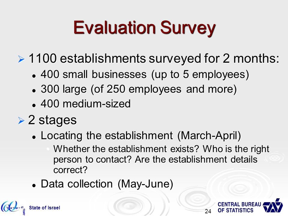 State of Israel 24 Evaluation Survey 1100 establishments surveyed for 2 months: 1100 establishments surveyed for 2 months: 400 small businesses (up to 5 employees) 400 small businesses (up to 5 employees) 300 large (of 250 employees and more) 300 large (of 250 employees and more) 400 medium-sized 400 medium-sized 2 stages 2 stages Locating the establishment (March-April) Locating the establishment (March-April) Whether the establishment exists.