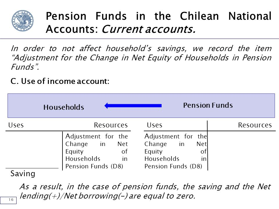16 Pension Funds in the Chilean National Accounts: Current accounts.