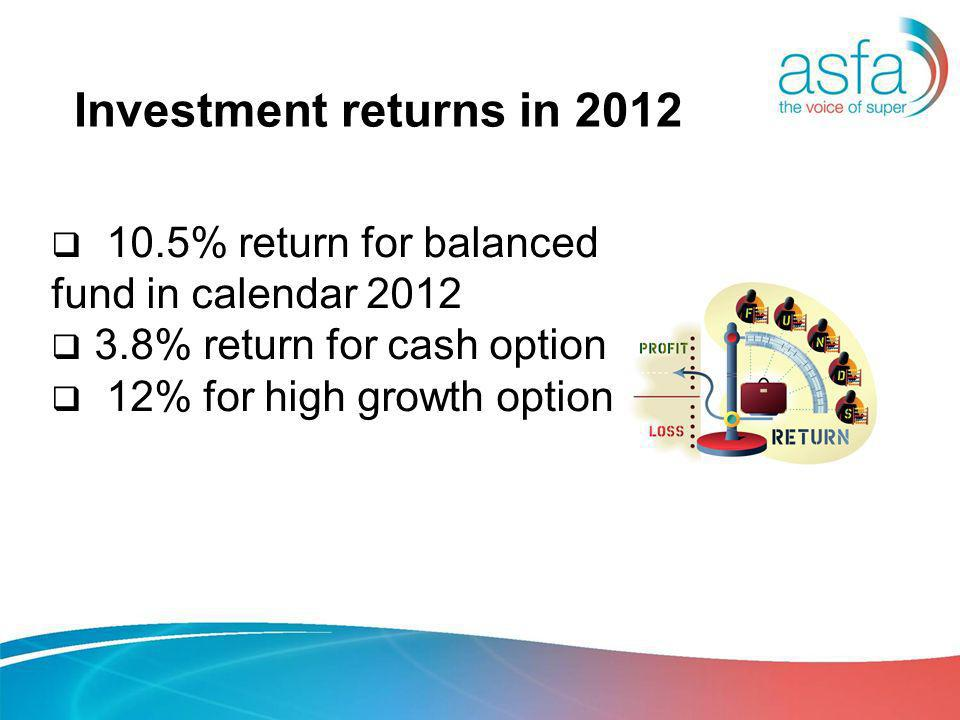 Investment returns in 2012 10.5% return for balanced fund in calendar 2012 3.8% return for cash option 12% for high growth option