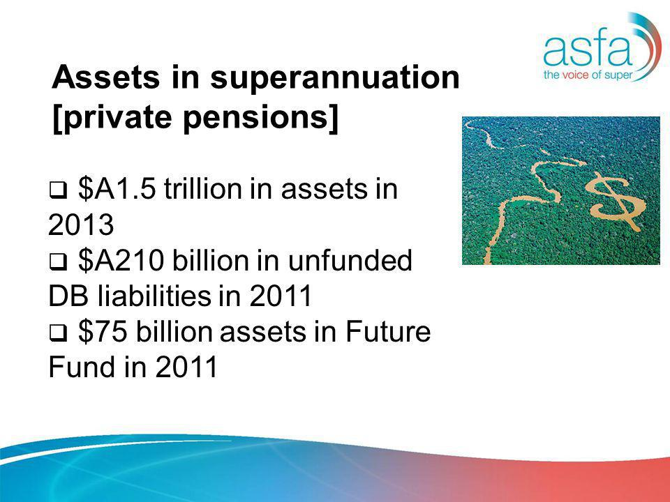 Assets in superannuation [private pensions] $A1.5 trillion in assets in 2013 $A210 billion in unfunded DB liabilities in 2011 $75 billion assets in Future Fund in 2011