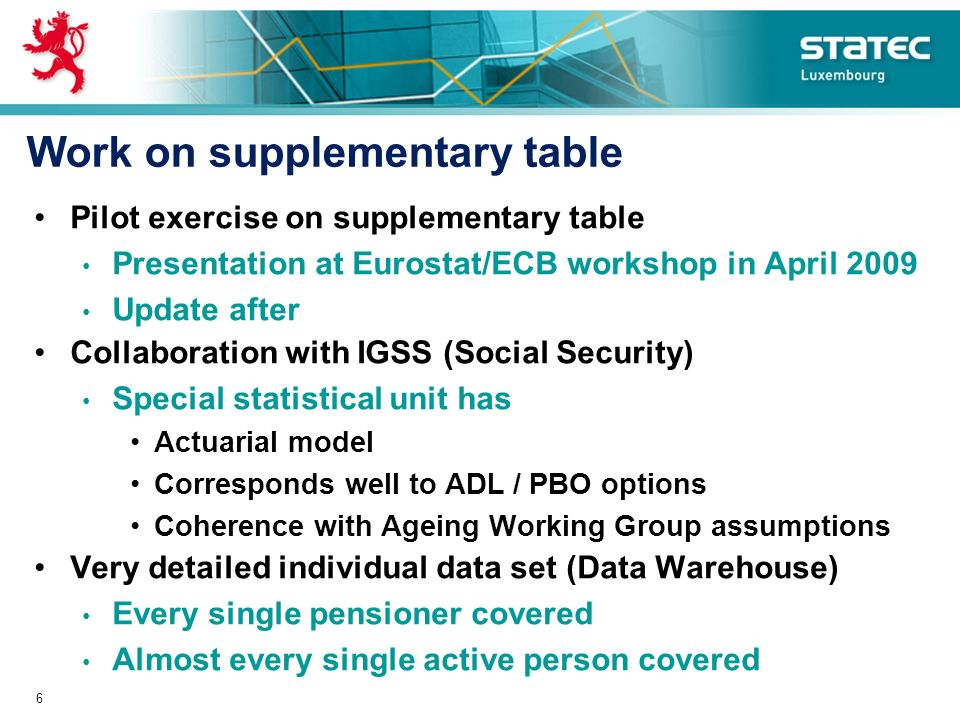 Work on supplementary table Pilot exercise on supplementary table Presentation at Eurostat/ECB workshop in April 2009 Update after Collaboration with IGSS (Social Security) Special statistical unit has Actuarial model Corresponds well to ADL / PBO options Coherence with Ageing Working Group assumptions Very detailed individual data set (Data Warehouse) Every single pensioner covered Almost every single active person covered 6