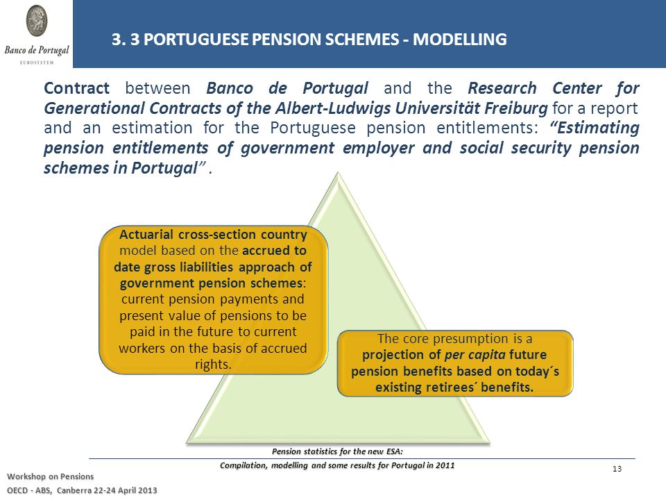 Pension statistics for the new ESA: Compilation, modelling and some results for Portugal in 2011 Workshop on Pensions OECD - ABS, Canberra April 2013 Contract between Banco de Portugal and the Research Center for Generational Contracts of the Albert-Ludwigs Universität Freiburg for a report and an estimation for the Portuguese pension entitlements: Estimating pension entitlements of government employer and social security pension schemes in Portugal.