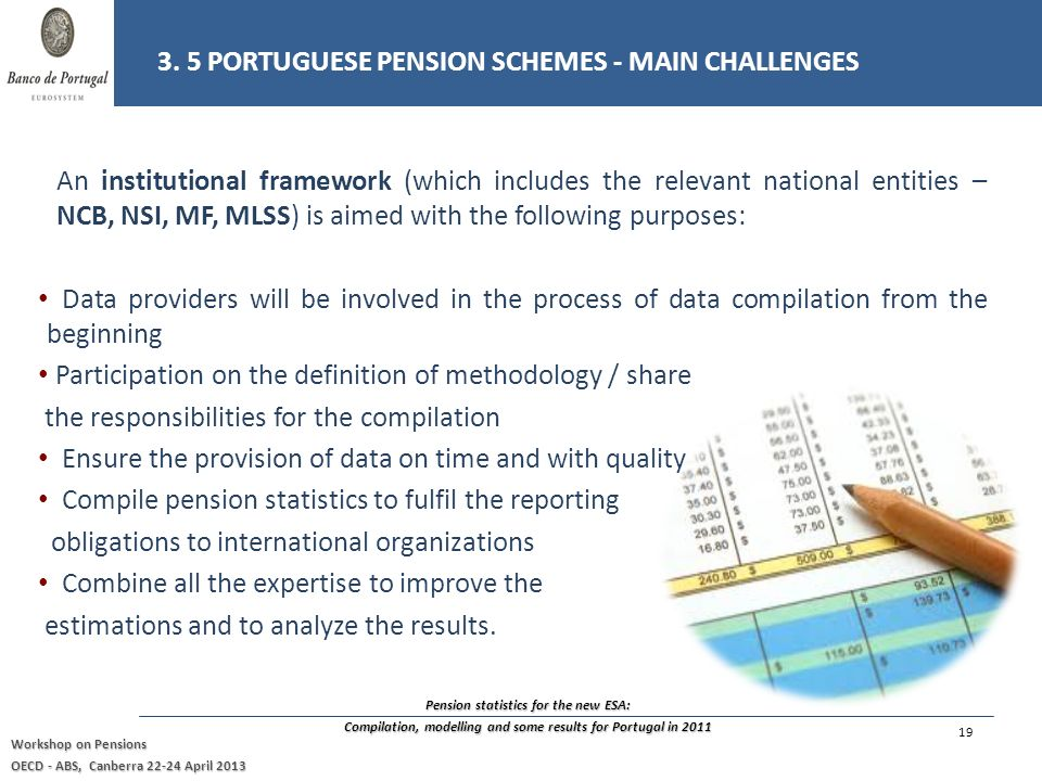 Pension statistics for the new ESA: Compilation, modelling and some results for Portugal in 2011 Workshop on Pensions OECD - ABS, Canberra April 2013 An institutional framework (which includes the relevant national entities – NCB, NSI, MF, MLSS ) is aimed with the following purposes: Data providers will be involved in the process of data compilation from the beginning Participation on the definition of methodology / share the responsibilities for the compilation Ensure the provision of data on time and with quality Compile pension statistics to fulfil the reporting obligations to international organizations Combine all the expertise to improve the estimations and to analyze the results.