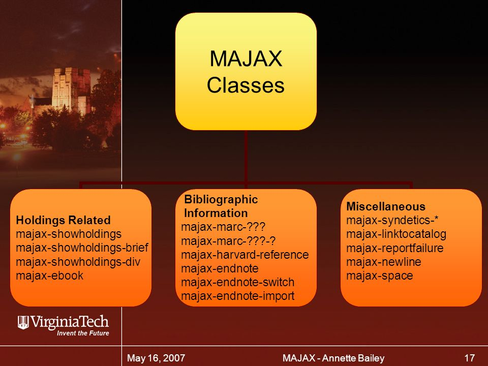 17 MAJAX - Annette BaileyMay 16, 2007 MAJAX Classes Holdings Related majax-showholdings majax-showholdings-brief majax-showholdings-div majax-ebook Bibliographic Information majax-marc- .